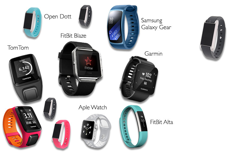 £10 for a mystery sports watch deal - Apple, Tom Tom, Garmin, Fitbit Blaze, Samsung Gear and more!