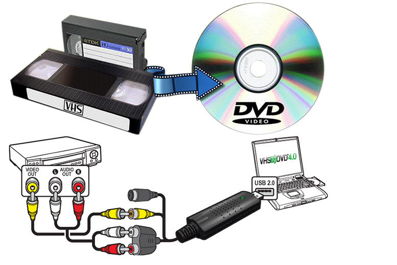 VHS to DVD Converter from £9.99