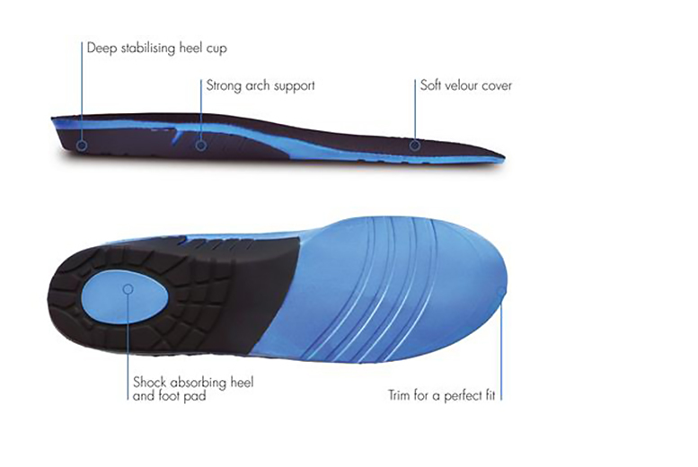 soother full length insoles
